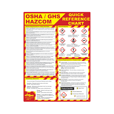Chemical Safety Gloves Chart Osha Hazcom Ghs Quick Reference Chart