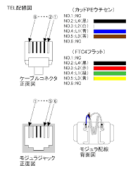 rj11 wiring color code related keywords suggestions rj11 rj11 wiring color code diagram on cat5 plug