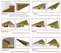 Laminate Parquet 12mm EIR Surface Nature Core Flooring