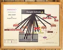 Dwight Schrute Org Chart 60 Symbolic Dunder Mifflin Org Chart