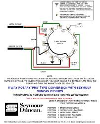 118 best guitar wiring diagrams images on pinterest guitar Dimarzio Hot Rails Wiring Diagram Dimarzio Hot Rails Wiring Diagram #52 DiMarzio Pickup Wiring Diagram