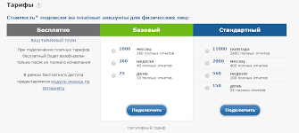Антиплагиат ру многогранная проверка плагиата Антиплагиат онлайн Тарифы антиплагиат ру