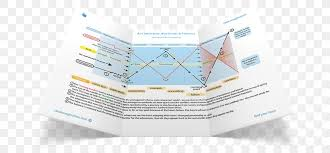 Three Act Structure Structure Chart Screenplay Screenwriter