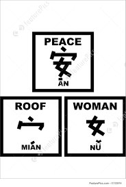 Chinese Words Chinese Words Peace Equals One Woman Wife Under The Roof