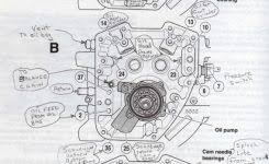 traxxas stampede parts diagram wiring diagram and fuse box harley davidson road king fuse box location at Harley Davidson Fuse Box Diagram