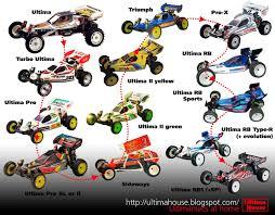 Kyosho Turbo Ultima Pro Recherche Google Memo Rc Cars