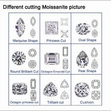 Ef Color Haxegon Cut Synthetic Moissanite For Jewelry