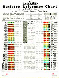 Wire Color Numbers Wiring Diagram