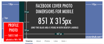 best picture size for facebook best size for facebook cover photo kobe monitor