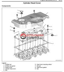isuzu 4hk1 wiring diagram isuzu wiring diagrams online isuzu hk wiring diagram hitachi engine manual 4hk1