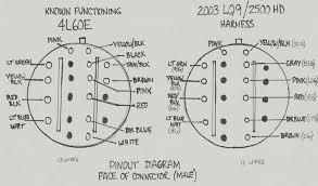 wiring diagram ~ 1992 ford ranger wiring diagram luxury lq9 wiring ford focus wiring harness diagram 1992 ford ranger wiring diagram luxury lq9 wiring harness diagram fuel pump diagram wiring starter