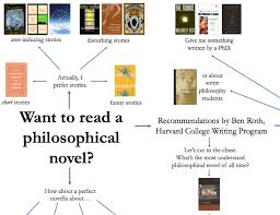 A Flowchart Of Philosophical Novels Reading Recommendations