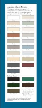Alcoa Coil Stock Color Chart Alcoa Trim Colors Related Keywords Suggestions Alcoa