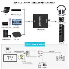 wrg 5531 usb to audio wiring convert usb to rca inputs schematic wiring diagram electricity rgb to rca wiring usb to