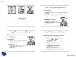 Piaget Human Development Lecture Slides Docsity