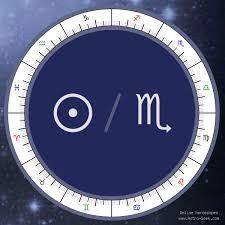 Scorpio Birth Chart Sun In Scorpio Meaning Natal Birth Chart Sun Astrology