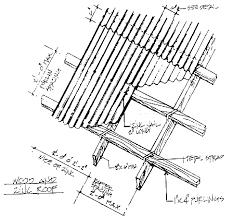 minstds htm rafter spacing for metal roof 2018 standing seam metal roof