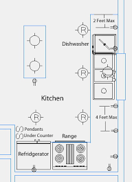 kitchen wiring circuits list electrical wiring diagram host kitchen wiring circuits wiring diagram used kitchen layout basic home kitchen wiring circuits kitchen wiring circuits
