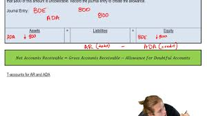 allowance for uncollectible accounts balance sheet net accounts receivable allowance for doubtful accounts clutch prep
