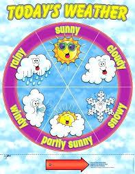 Weather Chart For Preschool Classroom Printable The Best 24 Designs Preschool Weather Chart