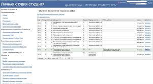 Личная студия студента СГА edu muh ru Новый адрес для входа  Загрузки работы дипломной курсовой отчета творческой на проверку ошибок нормоконтроля СГА