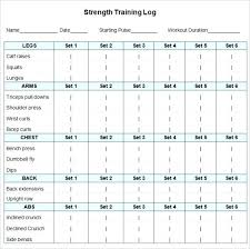 Military Training Plan Template Principles Of Equipment Maintenance