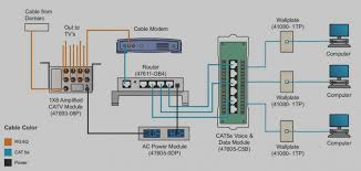 home network wiring guide wiring diagram sample home network wiring layout wiring diagram fascinating home network wiring guide