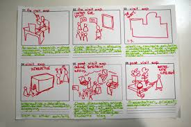 Storyboarding & Ux – Part 3: Storyboarding As A Workshop Activity ...