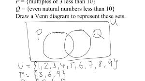 Venn Diagram A Universal Set Venn Diagram