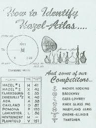 How To Identify Hazel Atlas Mason Jars Vintage Mason Jars