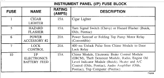 fuse box location and diagram electrical problem 6 cyl two wheel 1985 oldsmobile cutlass fuse box location Oldsmobile Cutlass Fuse Box #12