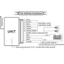 remote keyless entry wiring diagram wiring diagram toolbox car keyless entry wiring diagram wiring diagram centre remote keyless entry wiring diagram