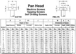 Pan Head Screw Size Chart Www Bedowntowndaytona Com