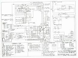 fuse box on audi q7 wiring library pioneer dxt x2769ui wiring diagram awesome goodman aruf air handler wiring diagram inspirational 3 5 ton
