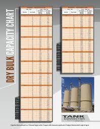 Silo Capacity Chart 3 000 Mt Cement Storage Silo Australia