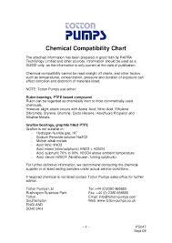 Chemical Compatibility Chart Pdf Pdf Chemical Compatibility Chart Am Ad Academia Edu