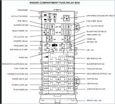 2000 ford escort fuse box diagram elegant alldatadiy 2001 ford For a 2001 Ford ZX2 Body Kits 2000 ford escort fuse box diagram awesome 1998 ford contour wiring diagram of 2000 ford escort