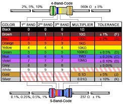 G Code Reference Chart Resistor Color Code Calculator