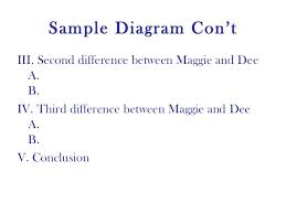 comparison and contrast essay  sample