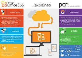 Microsoft Office 365 Pcr