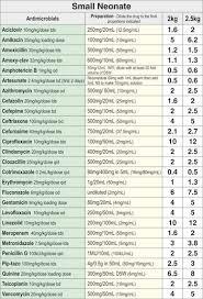 Antibiotic Dosing Chart Pediatric Emergency Bolus Drug Dosing Charts Clinical Gate