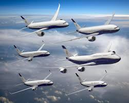 Boeing Aircraft Size Chart Boeing Business Jet Wikipedia