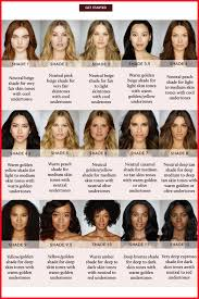 Best Hair Color For Skin Tone Chart Best 2020