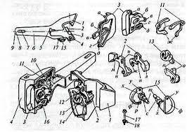 Отчет по производственной практике Контент платформа ru Автосцепное устройство