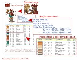Sulky To Madeira Thread Conversion Chart How Machine Cross Stitch Designs Provided Ahey