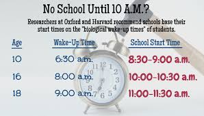 school start time should school starts later or should it stay  view 1 photo gallery