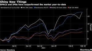 Please respect the markets, our. Speculative Traders Add Billions To Meme Stocks At New Records Bloomberg
