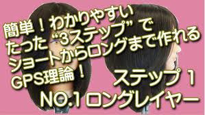 No1ロングレイヤー切り方 ステップ1 美容師カット Gps理論 видео