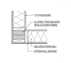framing an exterior wall corner. 3-stud Corner With Rigid Insulation Framing An Exterior Wall
