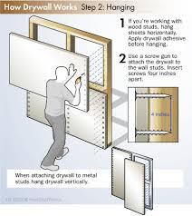 how drywall works howstuffworks